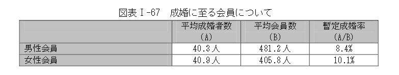 経産省のデータ