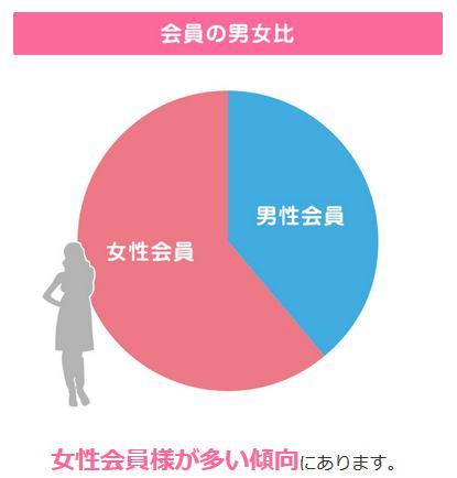 %e7%94%b7%e5%a5%b3%e6%af%94