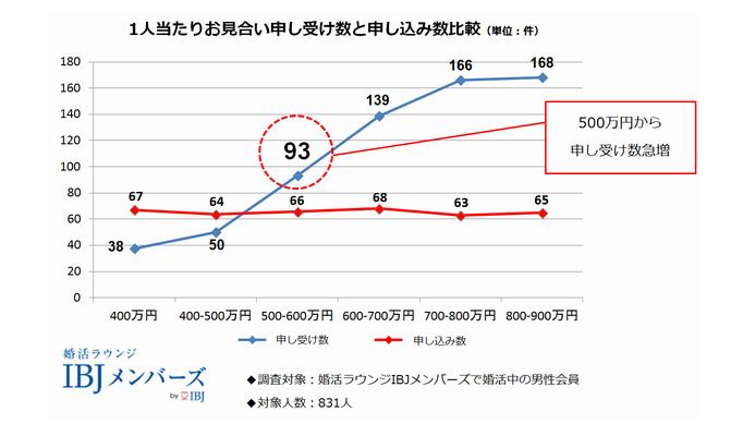 %e3%81%8a%e8%a6%8b%e5%90%88%e3%81%84%e7%94%b3%e3%81%97%e5%8f%97%e3%81%91