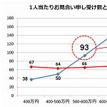 %e3%83%a2%e3%83%86%e3%82%8b%e5%b9%b4%e5%8f%8e